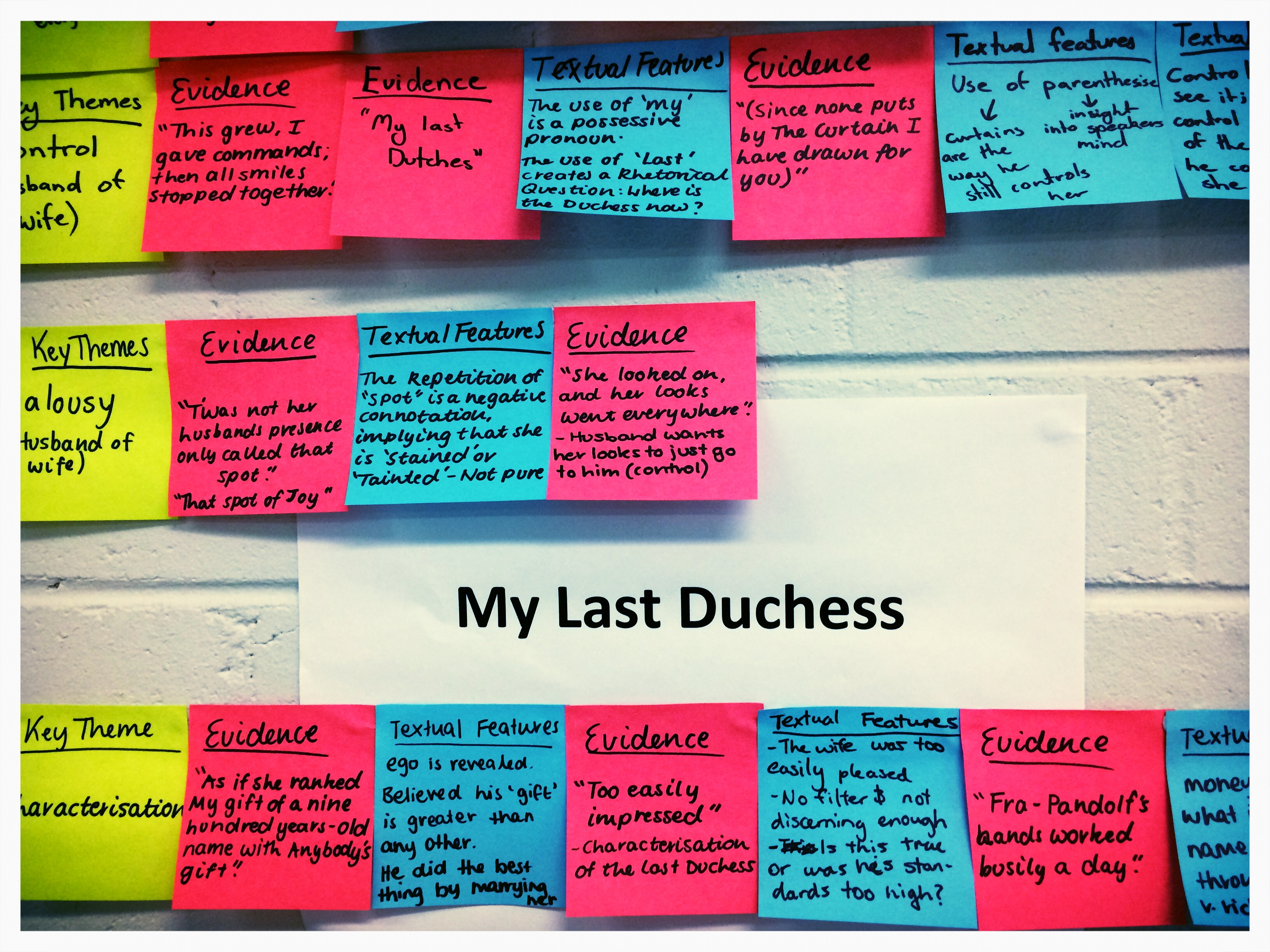 dramatic monologue my last duchess essay More about robert browning's my last duchess essay purposes of the dramatic monologue in my last duchess by robert browning 920 words | 4 pages + popular essays.